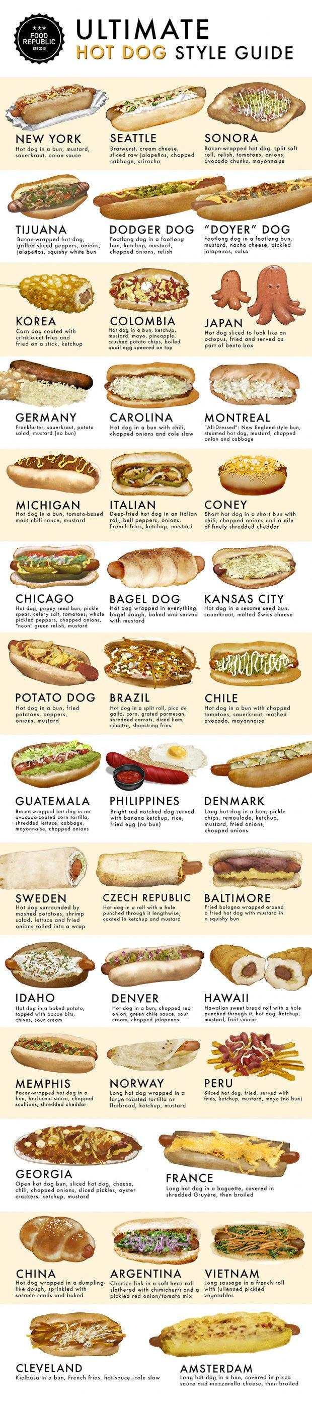 Hot Dog Style Guide!